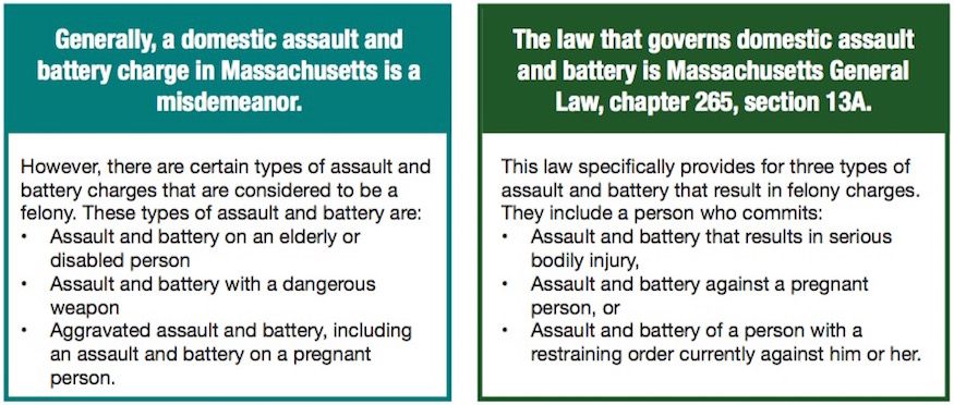 Is My Massachusetts Domestic Assault A Felony Or Misdemeanor