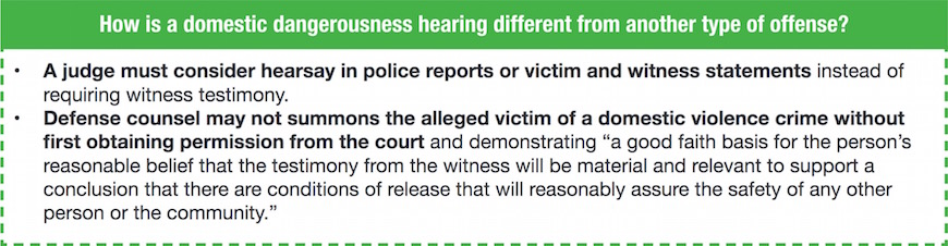How is a domestic dangerousness hearing different from another type of offense? box